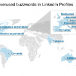 Top 10 LinkedIn Buzzwords