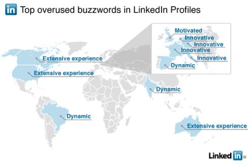 Overused buzzwords