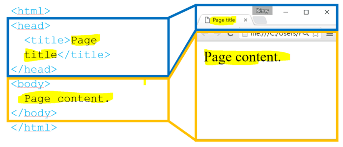 page_setup